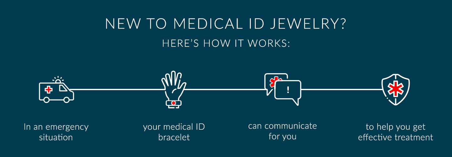 How medical ID jewelry works infographic