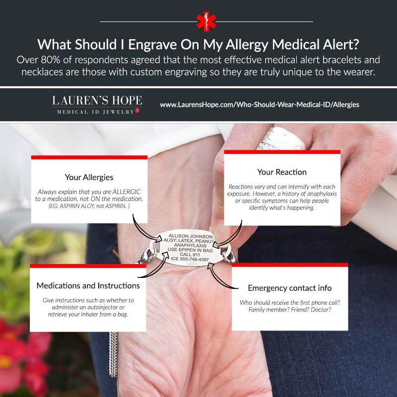 Infographic showing what to engrave on an allergy medical alert bracelet
